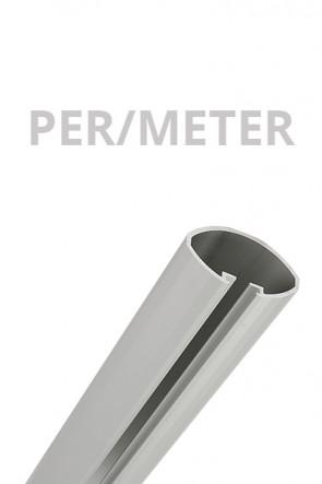 Omni Banner Profile. Pro Meter